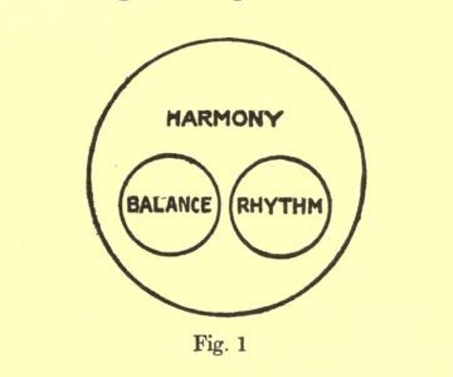 A Theory Of Pure Design  Harmony  Balance  Rhythm  1907