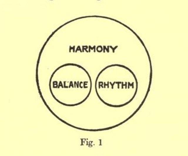 A Theory Of Pure Design  Harmony  Balance  Rhythm  1907   U2013 Design Culture Now